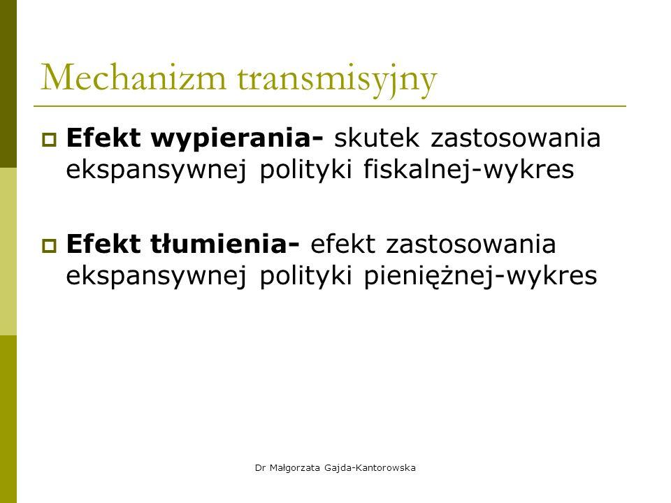 Mechanizm transmisyjny  Efekt wypierania- skutek zastosowania ekspansywnej polityki fiskalnej-wykres  Efekt tłumienia- efekt zastosowania ekspansywnej polityki pieniężnej-wykres Dr Małgorzata Gajda-Kantorowska