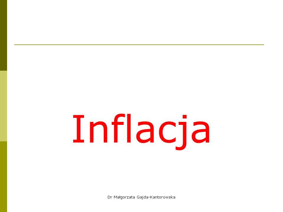 Inflacja Dr Małgorzata Gajda-Kantorowska