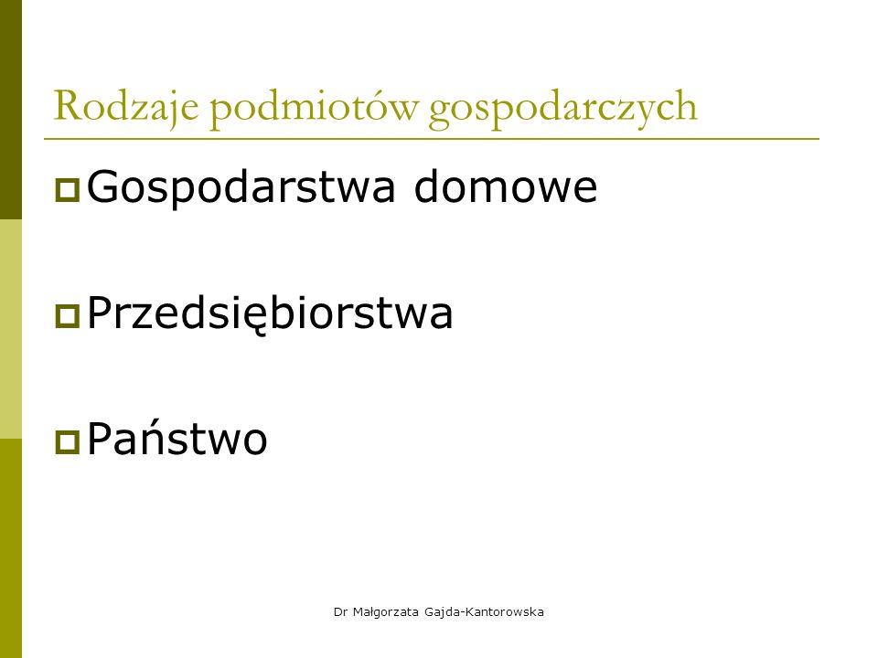 Dr Małgorzata Gajda-Kantorowska Rodzaje podmiotów gospodarczych  Gospodarstwa domowe  Przedsiębiorstwa  Państwo
