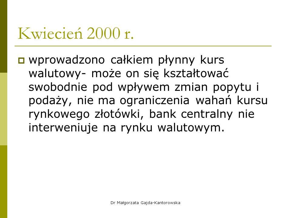 Kwiecień 2000 r.