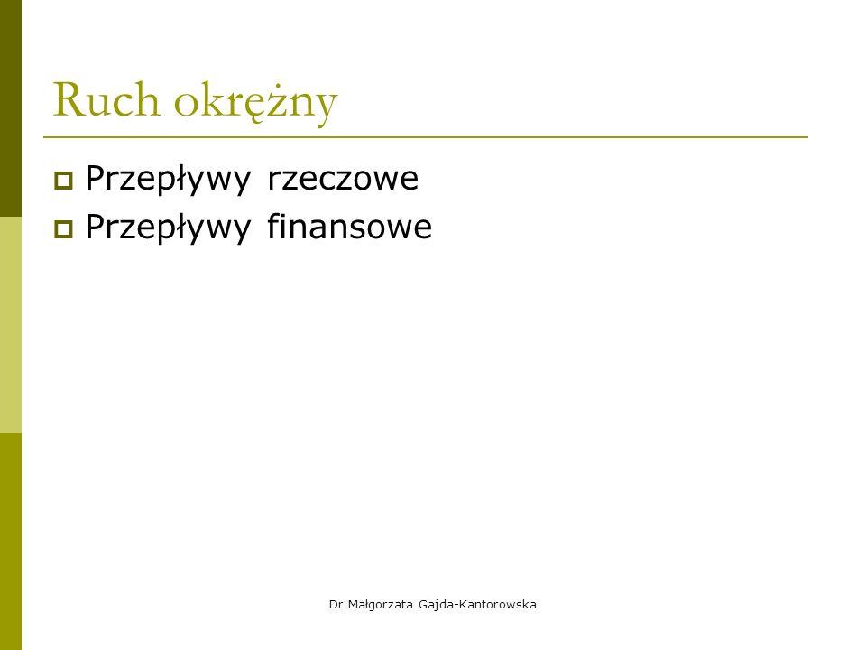 Dr Małgorzata Gajda-Kantorowska Ruch okrężny  Przepływy rzeczowe  Przepływy finansowe