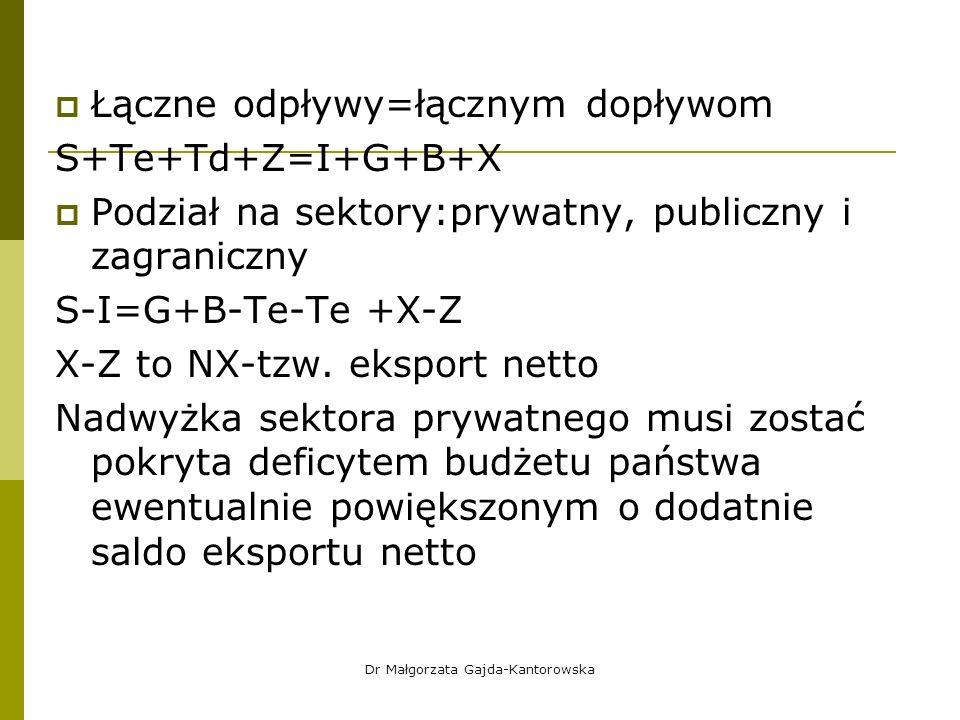  Łączne odpływy=łącznym dopływom S+Te+Td+Z=I+G+B+X  Podział na sektory:prywatny, publiczny i zagraniczny S-I=G+B-Te-Te +X-Z X-Z to NX-tzw.