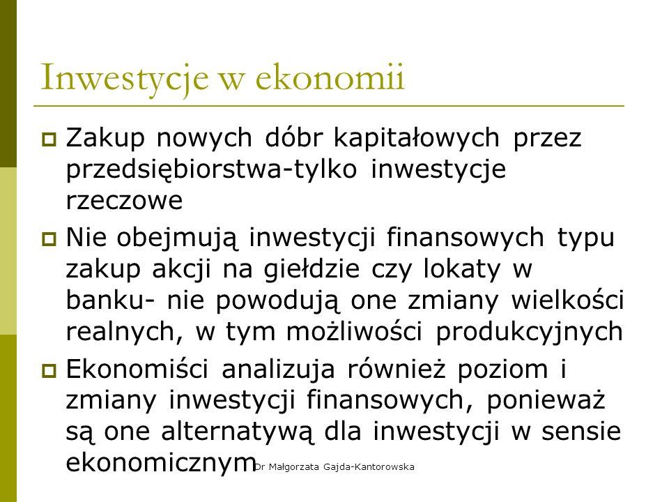 Inwestycje w ekonomii  Zakup nowych dóbr kapitałowych przez przedsiębiorstwa-tylko inwestycje rzeczowe  Nie obejmują inwestycji finansowych typu zakup akcji na giełdzie czy lokaty w banku- nie powodują one zmiany wielkości realnych, w tym możliwości produkcyjnych  Ekonomiści analizuja również poziom i zmiany inwestycji finansowych, ponieważ są one alternatywą dla inwestycji w sensie ekonomicznym Dr Małgorzata Gajda-Kantorowska