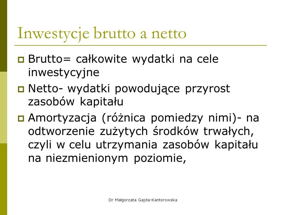 Inwestycje brutto a netto  Brutto= całkowite wydatki na cele inwestycyjne  Netto- wydatki powodujące przyrost zasobów kapitału  Amortyzacja (różnica pomiedzy nimi)- na odtworzenie zużytych środków trwałych, czyli w celu utrzymania zasobów kapitału na niezmienionym poziomie, Dr Małgorzata Gajda-Kantorowska