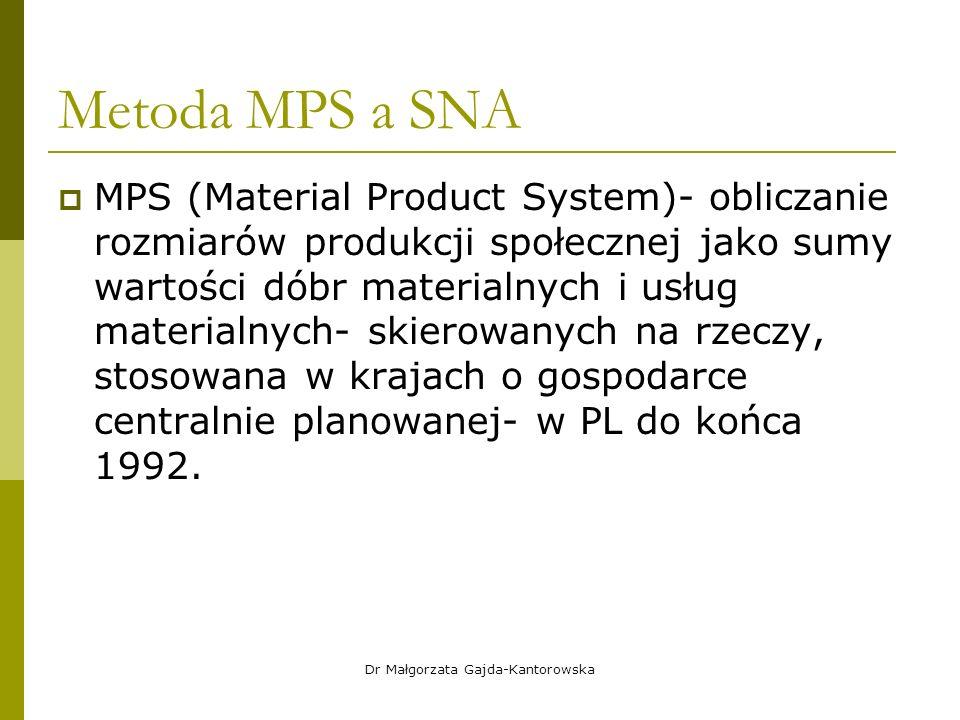 Metoda MPS a SNA  MPS (Material Product System)- obliczanie rozmiarów produkcji społecznej jako sumy wartości dóbr materialnych i usług materialnych- skierowanych na rzeczy, stosowana w krajach o gospodarce centralnie planowanej- w PL do końca 1992.