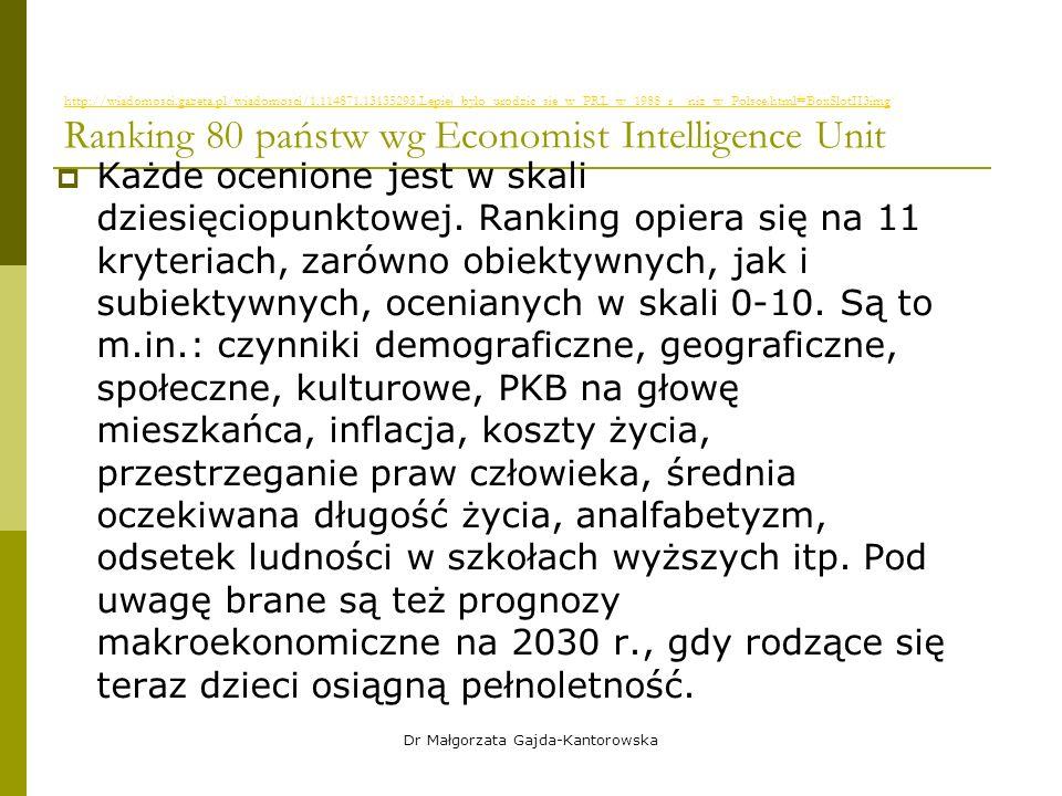 http://wiadomosci.gazeta.pl/wiadomosci/1,114871,13135293,Lepiej_bylo_urodzic_sie_w_PRL_w_1988_r__niz_w_Polsce.html#BoxSlotII3img http://wiadomosci.gazeta.pl/wiadomosci/1,114871,13135293,Lepiej_bylo_urodzic_sie_w_PRL_w_1988_r__niz_w_Polsce.html#BoxSlotII3img Ranking 80 państw wg Economist Intelligence Unit  Każde ocenione jest w skali dziesięciopunktowej.