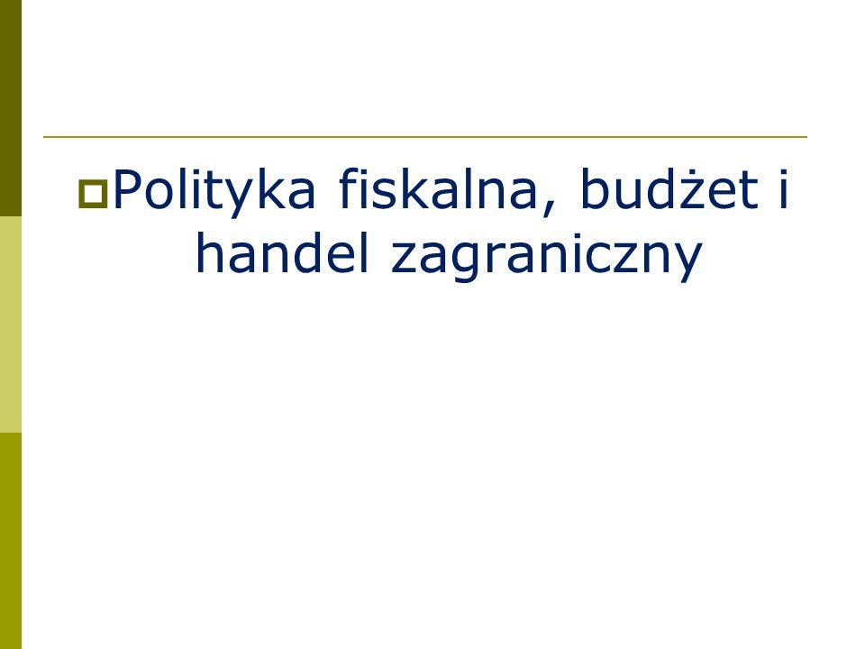  Polityka fiskalna, budżet i handel zagraniczny