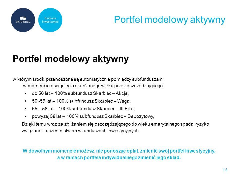 Portfel modelowy aktywny 13 W dowolnym momencie możesz, nie ponosząc opłat, zmienić swój portfel inwestycyjny, a w ramach portfela indywidualnego zmienić jego skład.