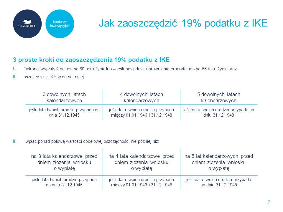 Jak zaoszczędzić 19% podatku z IKE 7 3 proste kroki do zaoszczędzenia 19% podatku z IKE I.Dokonaj wypłaty środków po 60 roku życia lub – jeśli posiadasz uprawnienia emerytalne - po 55 roku życia oraz II.oszczędzaj z IKE w co najmniej: III.i wpłać ponad połowę wartości docelowej oszczędności nie później niż: 3 dowolnych latach kalendarzowych 4 dowolnych latach kalendarzowych 5 dowolnych latach kalendarzowych jeśli data twoich urodzin przypada do dnia 31.12.1945 jeśli data twoich urodzin przypada między 01.01.1946 i 31.12.1948 jeśli data twoich urodzin przypada po dniu 31.12.1948 na 3 lata kalendarzowe przed dniem złożenia wniosku o wypłatę na 4 lata kalendarzowe przed dniem złożenia wniosku o wypłatę na 5 lat kalendarzowych przed dniem złożenia wniosku o wypłatę jeśli data twoich urodzin przypada do dnia 31.12.1945 jeśli data twoich urodzin przypada między 01.01.1946 i 31.12.1948 jeśli data twoich urodzin przypada po dniu 31.12.1948