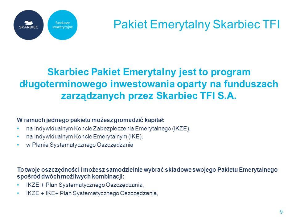Pakiet Emerytalny Skarbiec TFI 9 Skarbiec Pakiet Emerytalny jest to program długoterminowego inwestowania oparty na funduszach zarządzanych przez Skarbiec TFI S.A.