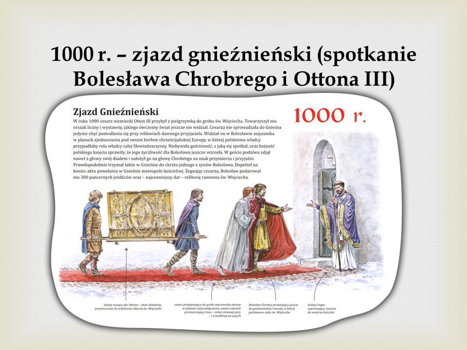 1000 r. – zjazd gnieźnieński (spotkanie Bolesława Chrobrego i Ottona III)