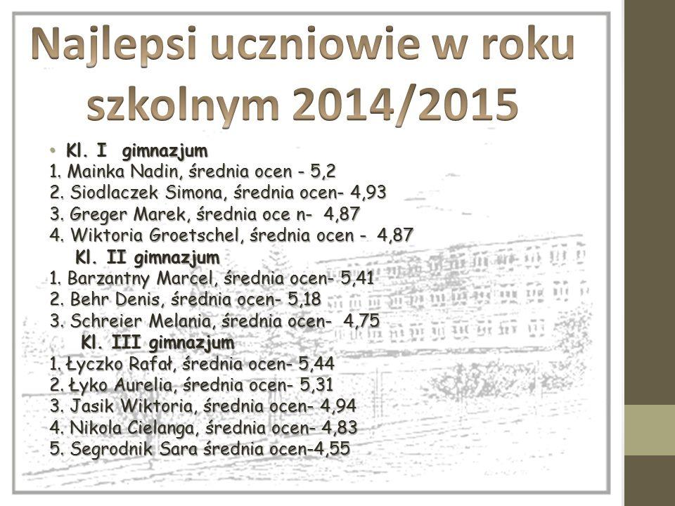 Kl. I gimnazjum Kl. I gimnazjum 1. Mainka Nadin, średnia ocen - 5,2 2.