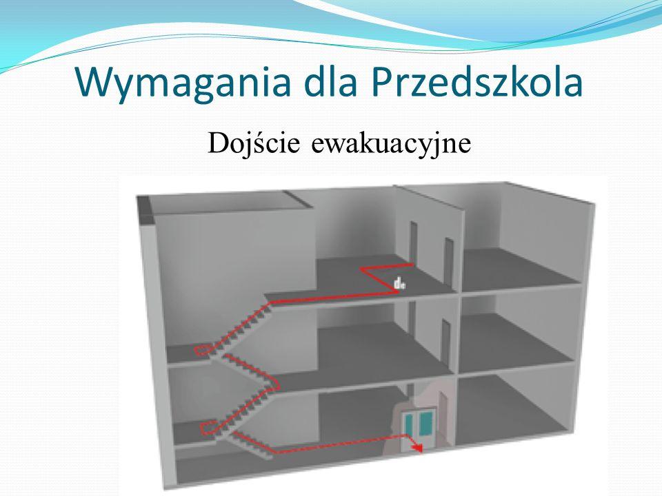 Wymagania dla Przedszkola Dojście ewakuacyjne