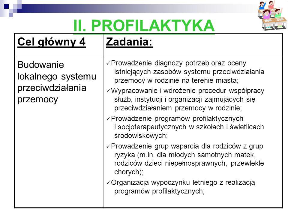 II. PROFILAKTYKA Cel główny 4Zadania: Budowanie lokalnego systemu przeciwdziałania przemocy Prowadzenie diagnozy potrzeb oraz oceny istniejących zasob