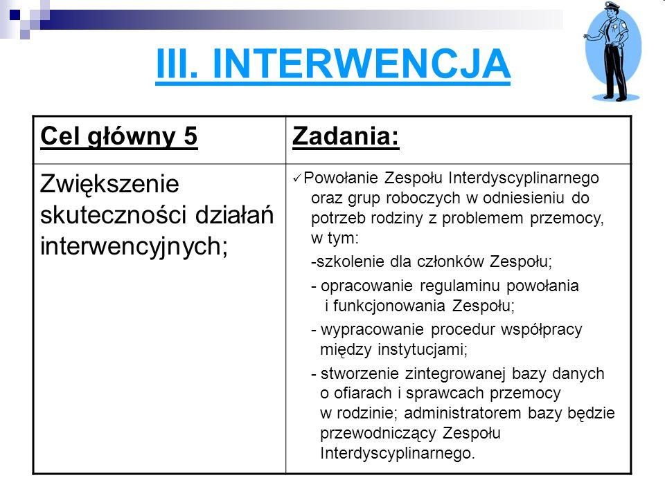 III. INTERWENCJA Cel główny 5Zadania: Zwiększenie skuteczności działań interwencyjnych; Powołanie Zespołu Interdyscyplinarnego oraz grup roboczych w o