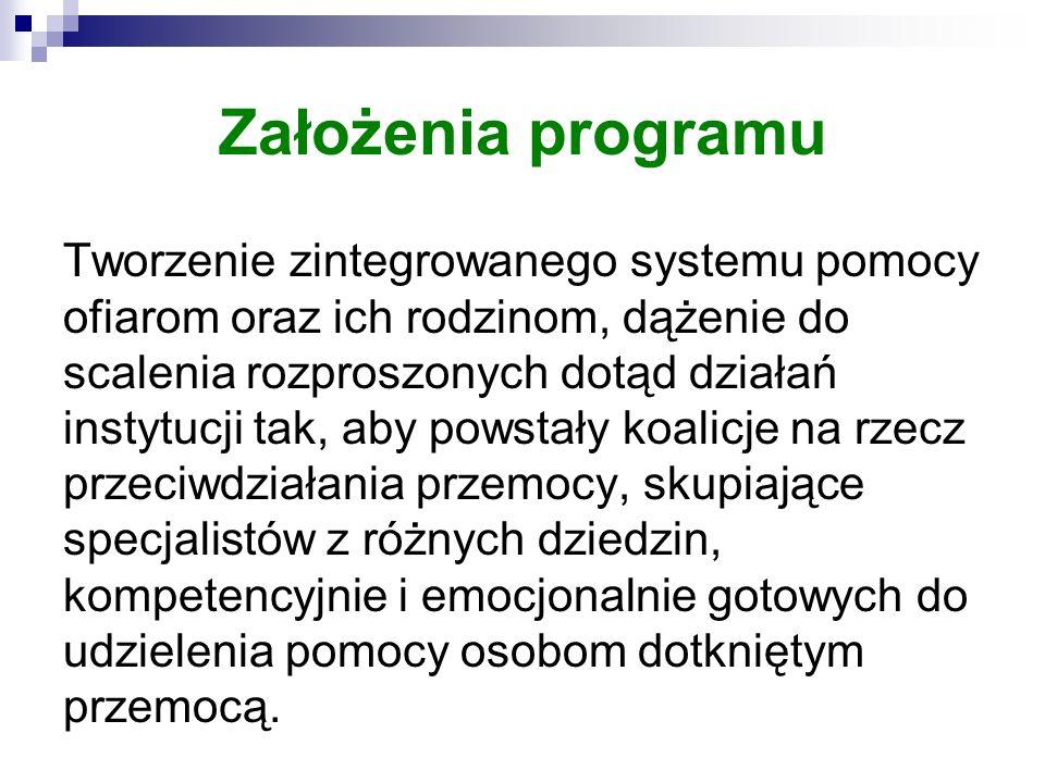 Zasady działania Programu Program oparty jest na zasadach: 1.