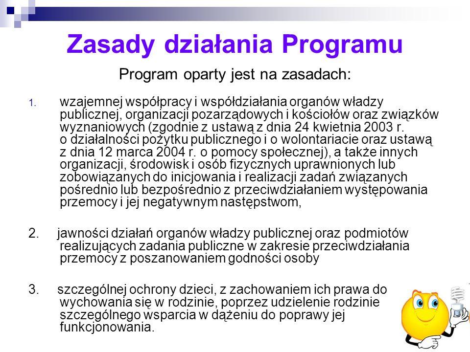 Zasady działania Programu Program oparty jest na zasadach: 1. wzajemnej współpracy i współdziałania organów władzy publicznej, organizacji pozarządowy