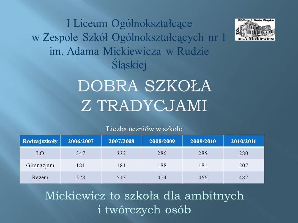 I Liceum Ogólnokształcące w Zespole Szkół Ogólnokształcących nr 1 im.