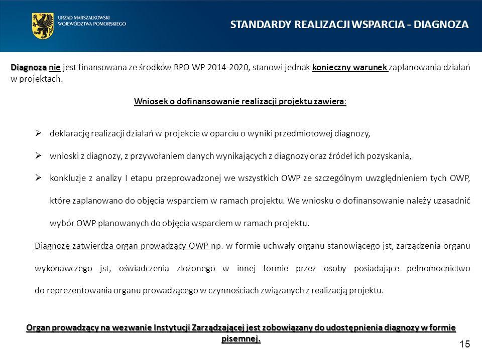 STANDARDY REALIZACJI WSPARCIA - DIAGNOZA 15 Diagnoza Diagnoza nie jest finansowana ze środków RPO WP 2014-2020, stanowi jednak konieczny warunek zaplanowania działań w projektach.