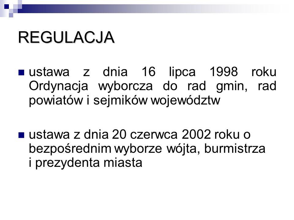 REGULACJA ustawa z dnia 16 lipca 1998 roku Ordynacja wyborcza do rad gmin, rad powiatów i sejmików województw ustawa z dnia 20 czerwca 2002 roku o bezpośrednim wyborze wójta, burmistrza i prezydenta miasta