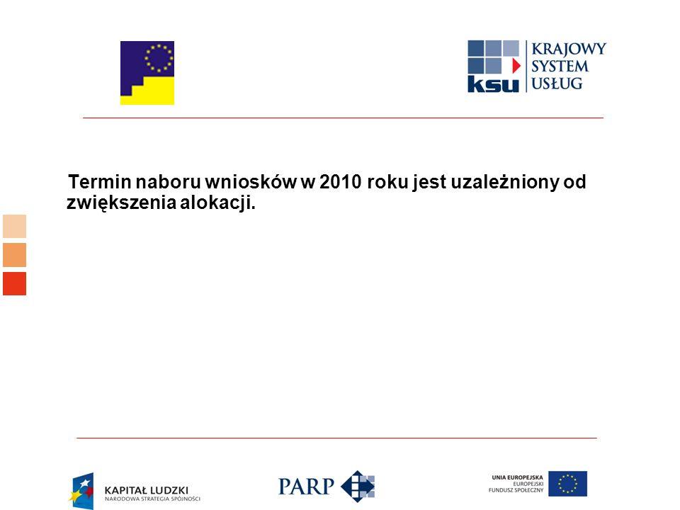 Termin naboru wniosków w 2010 roku jest uzależniony od zwiększenia alokacji.