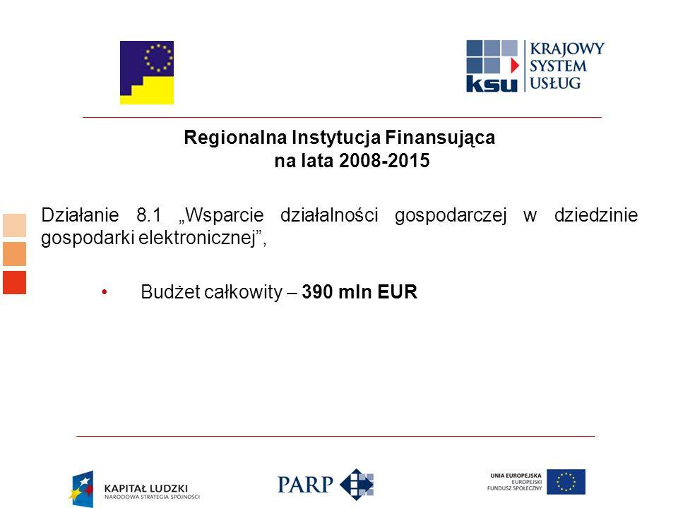 """Regionalna Instytucja Finansująca na lata 2008-2015 Działanie 8.1 """"Wsparcie działalności gospodarczej w dziedzinie gospodarki elektronicznej , Budżet całkowity – 390 mln EUR"""