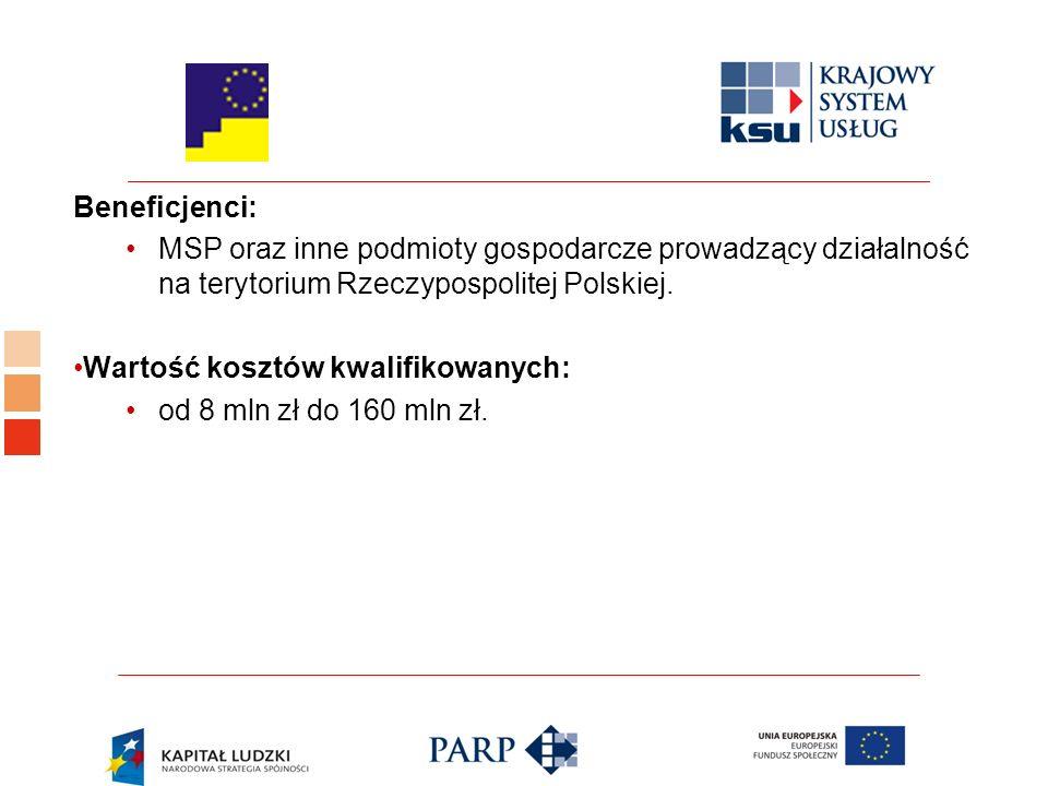 Beneficjenci: MSP oraz inne podmioty gospodarcze prowadzący działalność na terytorium Rzeczypospolitej Polskiej.