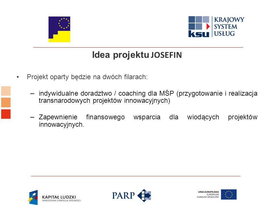Idea projektu JOSEFIN Projekt oparty będzie na dwóch filarach: – indywidualne doradztwo / coaching dla MŚP (przygotowanie i realizacja transnarodowych projektów innowacyjnych) – Zapewnienie finansowego wsparcia dla wiodących projektów innowacyjnych.