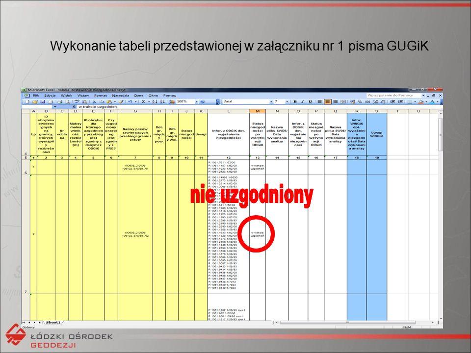 Wykonanie tabeli przedstawionej w załączniku nr 1 pisma GUGiK