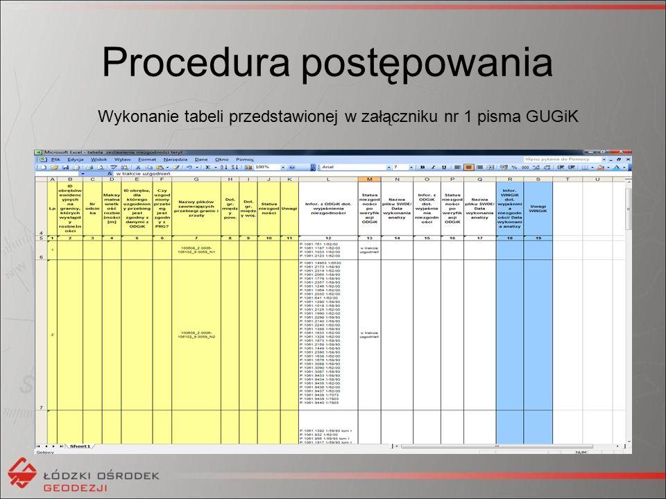 Procedura postępowania Wykonanie tabeli przedstawionej w załączniku nr 1 pisma GUGiK