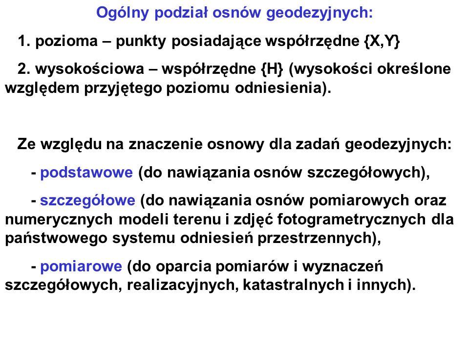 Ogólny podział osnów geodezyjnych: 1. pozioma – punkty posiadające współrzędne {X,Y} 2.
