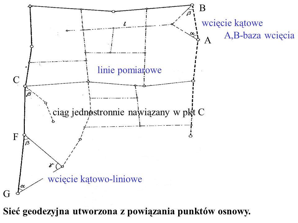 wcięcie kątowo-liniowe wcięcie kątowe linie pomiarowe ciąg jednostronnie nawiązany w pkt C C A B F G A,B-baza wcięcia Sieć geodezyjna utworzona z powiązania punktów osnowy.