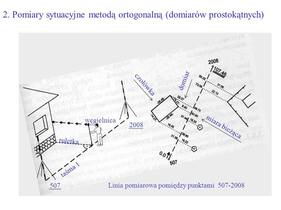 2. Pomiary sytuacyjne metodą ortogonalną (domiarów prostokątnych) węgielnica 507 2008 taśma 1 ruletka miara bieżąca domiar czołówka Linia pomiarowa po