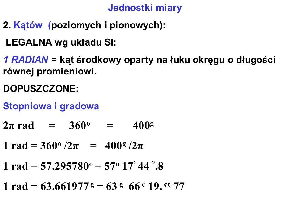 Jednostki miary 2.