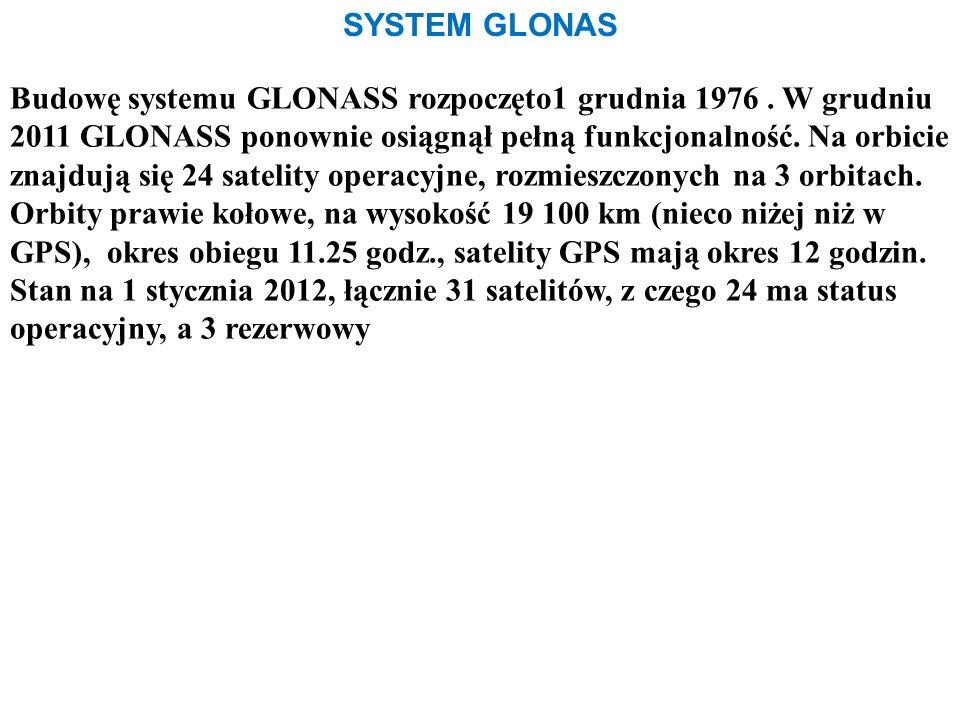 SYSTEM GLONAS Budowę systemu GLONASS rozpoczęto1 grudnia 1976.