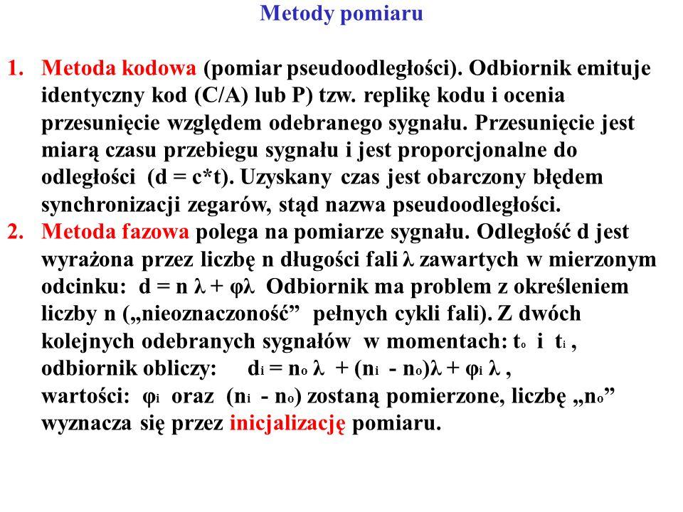 Metody pomiaru 1.Metoda kodowa (pomiar pseudoodległości).