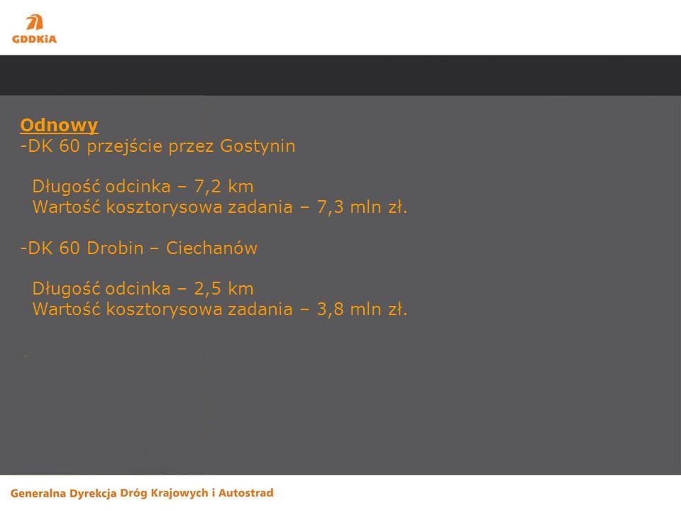 Odnowy -DK 60 przejście przez Gostynin Długość odcinka – 7,2 km Wartość kosztorysowa zadania – 7,3 mln zł. -DK 60 Drobin – Ciechanów Długość odcinka –