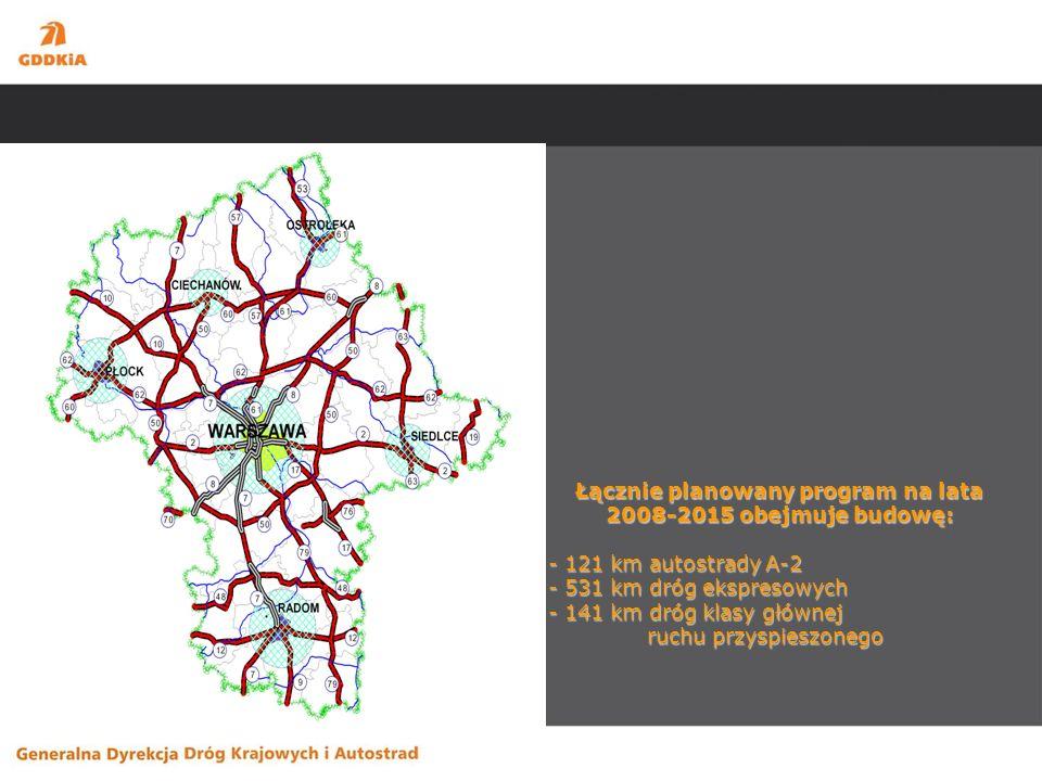 Łącznie planowany program na lata 2008-2015 obejmuje budowę: - 121 km autostrady A-2 - 531 km dróg ekspresowych - 141 km dróg klasy głównej ruchu przy