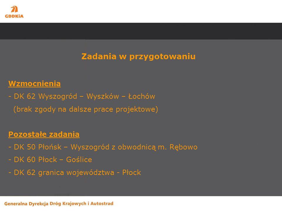 Zadania w przygotowaniu Wzmocnienia - DK 62 Wyszogród – Wyszków – Łochów (brak zgody na dalsze prace projektowe) Pozostałe zadania - DK 50 Płońsk – Wy