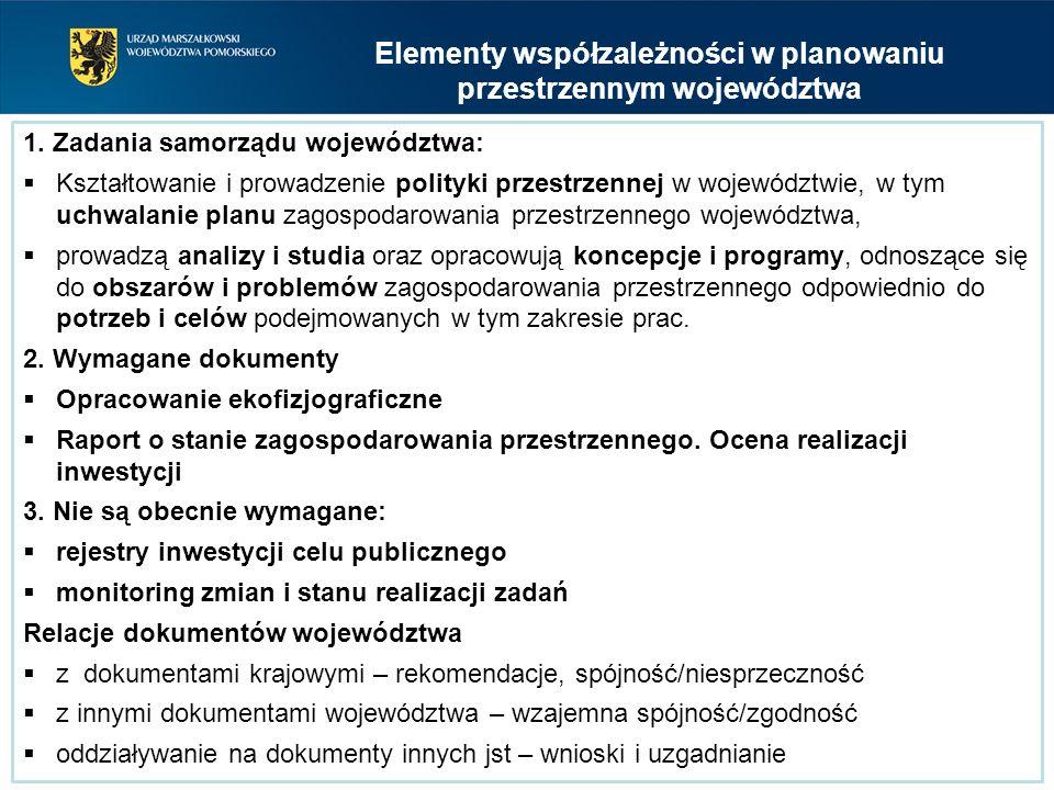 Elementy współzależności w planowaniu przestrzennym województwa 1. Zadania samorządu województwa:  Kształtowanie i prowadzenie polityki przestrzennej