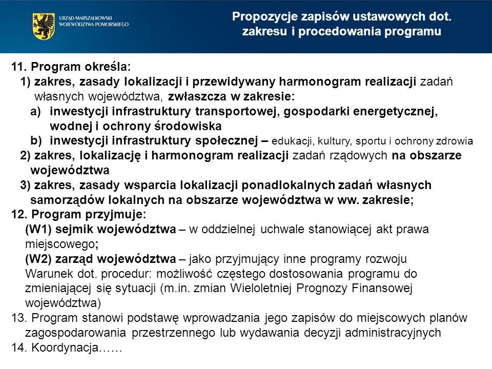 11. Program określa: 1)zakres, zasady lokalizacji i przewidywany harmonogram realizacji zadań własnych województwa, zwłaszcza w zakresie: a)inwestycji