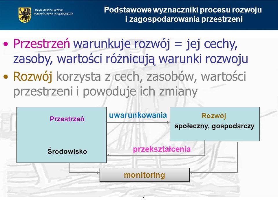 Województwo = regionalna wspólnota samorządowa oraz odpowiednie TERYTORIUM  Nie wszystkie potrzeby samorządu województwa (wspólne mieszkańców) dotyczące stanu i wykorzystania terytorium są zaspokojone  Potrzeby i możliwości ich zaspokojenia są zróżnicowane terytorialnie  Nie każde miejsce terytorium jest w stanie jednakowo dobrze zaspokoić każdą potrzebę wspólnoty samorządowej (jako całości oraz jej członków)  Przestrzeń w różny sposób warunkuje możliwość realizacji oczekiwań  W czasie realizacji oczekiwań lokalnych wspólnot samorządowych i innych podmiotów na obszarze województwa dochodzi do różnicy stanowisk na tle oceny cech, zasobów, właściwości i przydatności przestrzeni oraz najwłaściwszych sposobów jej wykorzystania  Województwo jest częścią większych całości terytorialnych (funkcjonalnych i zarzadzania) - jest przedmiotem oczekiwań z ich strony.