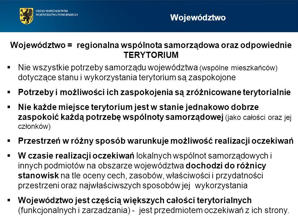 Województwo = regionalna wspólnota samorządowa oraz odpowiednie TERYTORIUM  Nie wszystkie potrzeby samorządu województwa (wspólne mieszkańców) dotycz