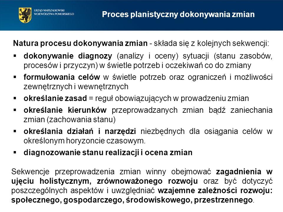 Natura procesu dokonywania zmian - składa się z kolejnych sekwencji:  dokonywanie diagnozy (analizy i oceny) sytuacji (stanu zasobów, procesów i przy