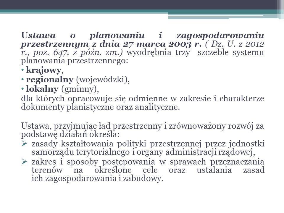 Ustawa o planowaniu i zagospodarowaniu przestrzennym z dnia 27 marca 2003 r.