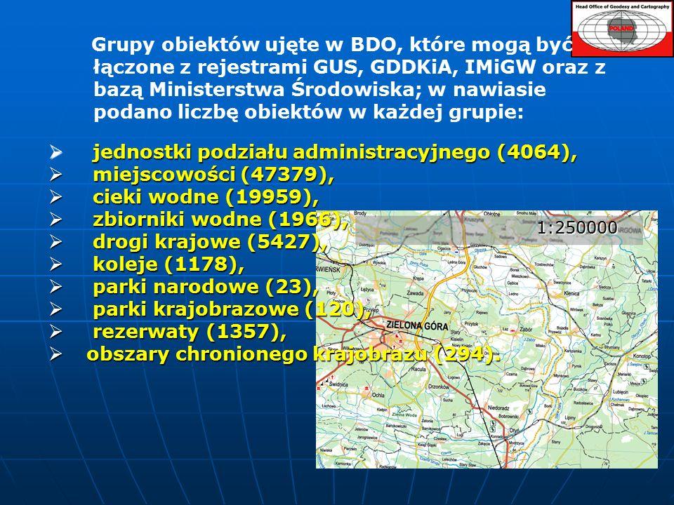 1:250000 Grupy obiektów ujęte w BDO, które mogą być łączone z rejestrami GUS, GDDKiA, IMiGW oraz z bazą Ministerstwa Środowiska; w nawiasie podano liczbę obiektów w każdej grupie:  jednostki podziału administracyjnego (4064),  jednostki podziału administracyjnego (4064),  miejscowości (47379),  cieki wodne (19959),  cieki wodne (19959),  zbiorniki wodne (1966),  zbiorniki wodne (1966),  drogi krajowe (5427),  drogi krajowe (5427),  koleje (1178),  koleje (1178),  parki narodowe (23),  parki narodowe (23),  parki krajobrazowe (120),  parki krajobrazowe (120),  rezerwaty (1357),  rezerwaty (1357),  obszary chronionego krajobrazu (294).