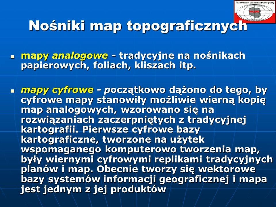Nośniki map topograficznych mapy analogowe - tradycyjne na nośnikach papierowych, foliach, kliszach itp.