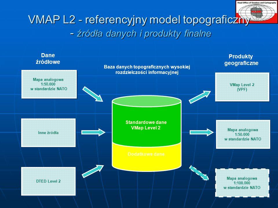 VMAP L2 - referencyjny model topograficzny - źródła danych i produkty finalne Mapa analogowa 1:50.000 w standardzie NATO Mapa analogowa 1:50.000 w standardzie NATO Inne źródła VMap Level 2 (VPF) VMap Level 2 (VPF) Mapa analogowa 1:50.000 w standardzie NATO Mapa analogowa 1:50.000 w standardzie NATO DTED Level 2 Dane źródłowe Produkty geograficzne Dodatkowe dane Standardowe dane VMap Level 2 Baza danych topograficznych wysokiej rozdzielczości informacyjnej Mapa analogowa 1:100.000 w standardzie NATO Mapa analogowa 1:100.000 w standardzie NATO