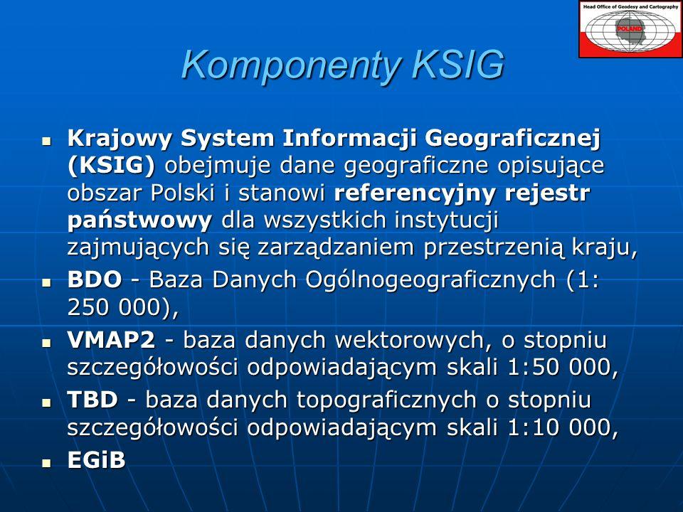 Komponenty KSIG Krajowy System Informacji Geograficznej (KSIG) obejmuje dane geograficzne opisujące obszar Polski i stanowi referencyjny rejestr państwowy dla wszystkich instytucji zajmujących się zarządzaniem przestrzenią kraju, Krajowy System Informacji Geograficznej (KSIG) obejmuje dane geograficzne opisujące obszar Polski i stanowi referencyjny rejestr państwowy dla wszystkich instytucji zajmujących się zarządzaniem przestrzenią kraju, BDO - Baza Danych Ogólnogeograficznych (1: 250 000), BDO - Baza Danych Ogólnogeograficznych (1: 250 000), VMAP2 - baza danych wektorowych, o stopniu szczegółowości odpowiadającym skali 1:50 000, VMAP2 - baza danych wektorowych, o stopniu szczegółowości odpowiadającym skali 1:50 000, TBD - baza danych topograficznych o stopniu szczegółowości odpowiadającym skali 1:10 000, TBD - baza danych topograficznych o stopniu szczegółowości odpowiadającym skali 1:10 000, EGiB EGiB