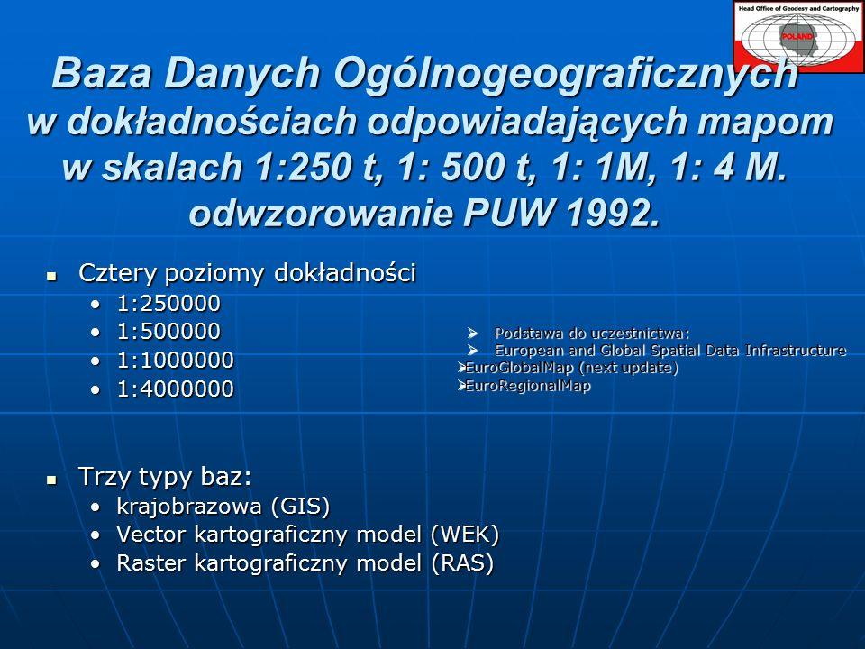 Baza Danych Ogólnogeograficznych w dokładnościach odpowiadających mapom w skalach 1:250 t, 1: 500 t, 1: 1M, 1: 4 M.
